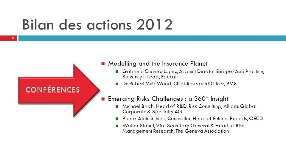 Bilan des actions 2012 Modelling and the Insurance Planet Gabriela Chavez-Lopez, Account Director Europe/Asia Practice, Solvency II Lead, Eqecat Dr Ro