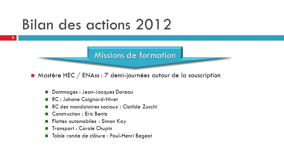Bilan des actions 2012 Opérations ponctuelles AMRAE, janvier 2013 DecidAssur, nous navons pas renouvelé notre participation 9