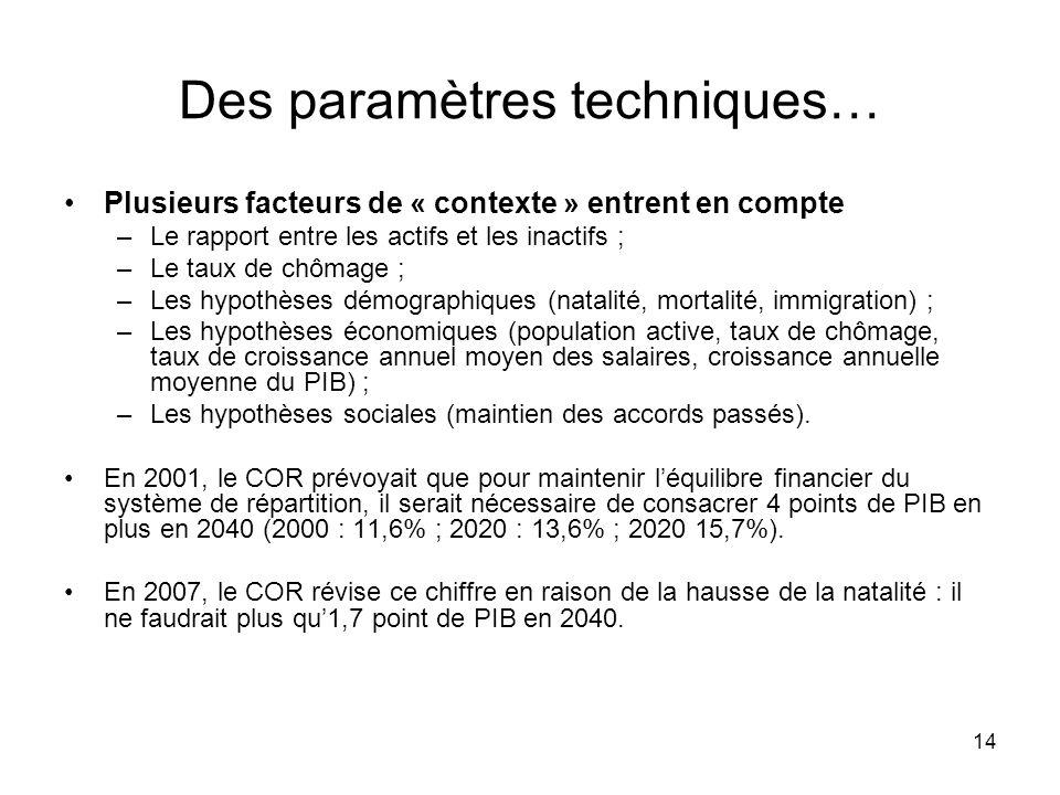 14 Des paramètres techniques… Plusieurs facteurs de « contexte » entrent en compte –Le rapport entre les actifs et les inactifs ; –Le taux de chômage