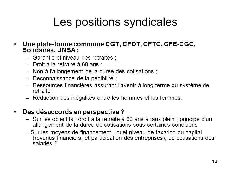 18 Les positions syndicales Une plate-forme commune CGT, CFDT, CFTC, CFE-CGC, Solidaires, UNSA : –Garantie et niveau des retraites ; –Droit à la retra