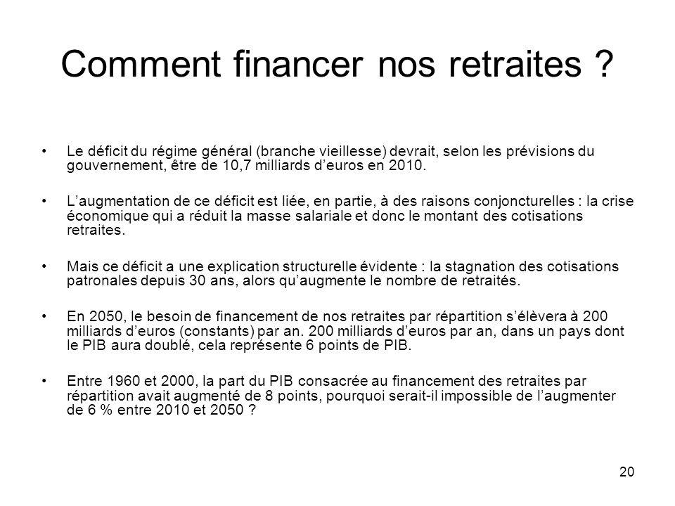 20 Comment financer nos retraites ? Le déficit du régime général (branche vieillesse) devrait, selon les prévisions du gouvernement, être de 10,7 mill