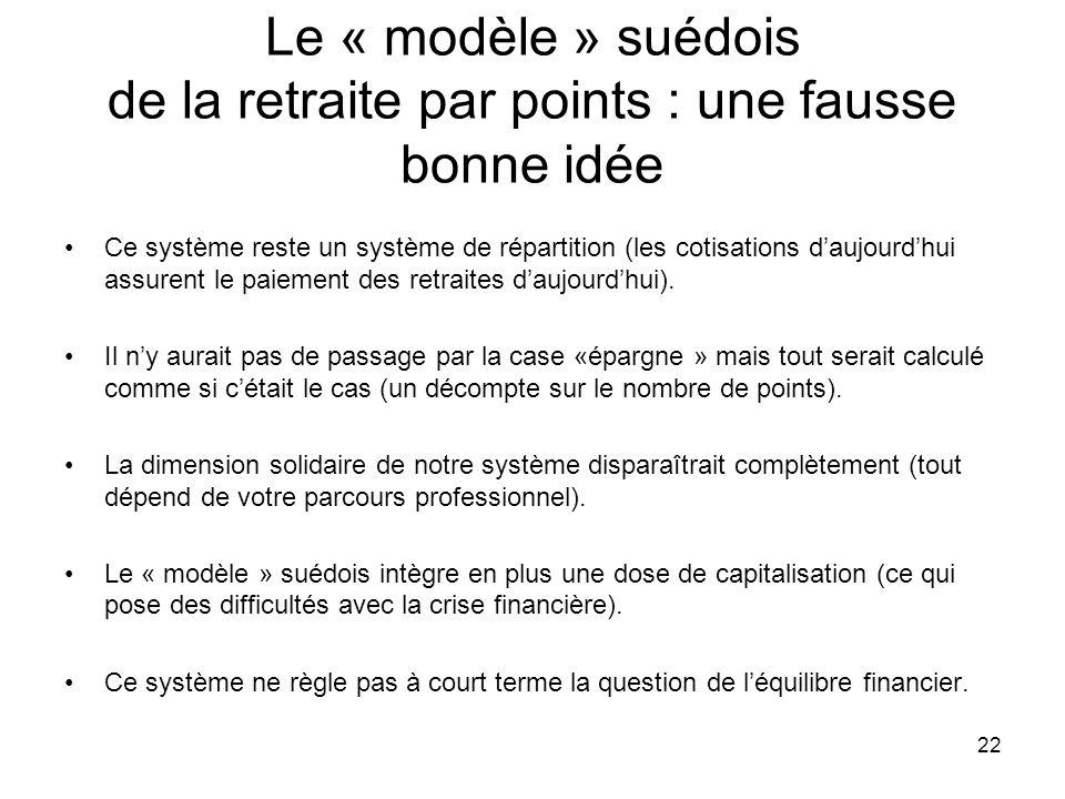 22 Le « modèle » suédois de la retraite par points : une fausse bonne idée Ce système reste un système de répartition (les cotisations daujourdhui ass