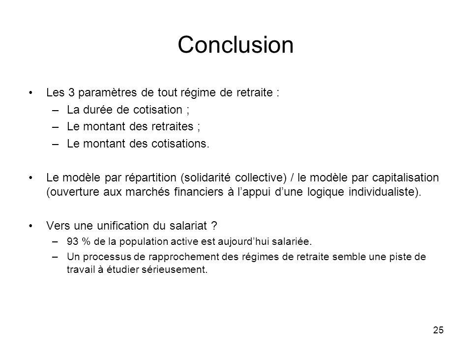 25 Conclusion Les 3 paramètres de tout régime de retraite : –La durée de cotisation ; –Le montant des retraites ; –Le montant des cotisations. Le modè