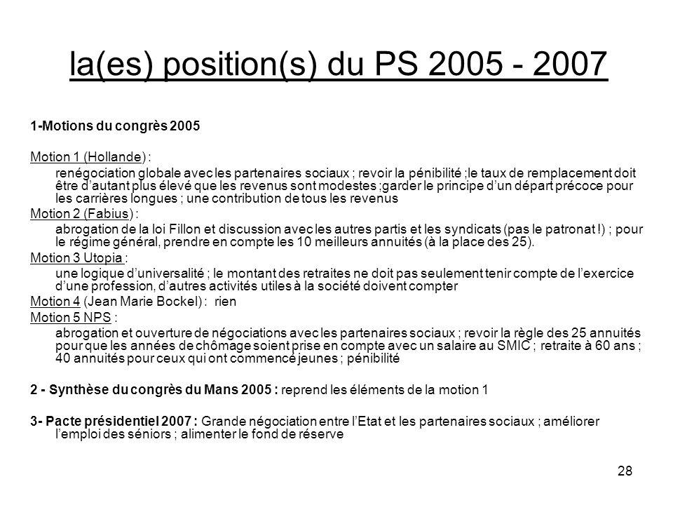 28 la(es) position(s) du PS 2005 - 2007 1-Motions du congrès 2005 Motion 1 (Hollande) : renégociation globale avec les partenaires sociaux ; revoir la