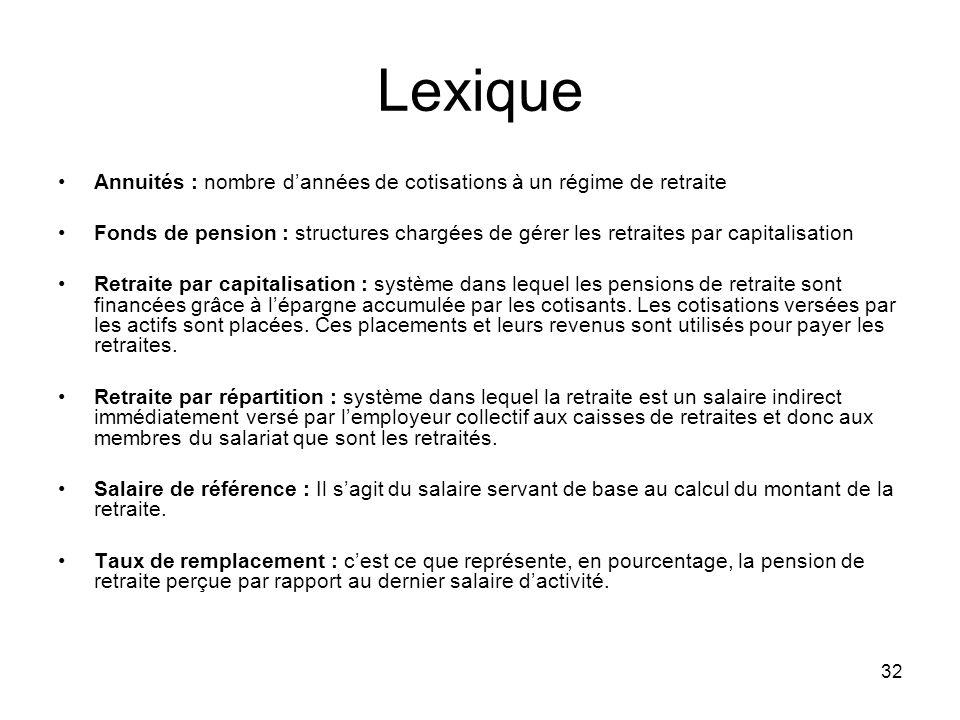 32 Lexique Annuités : nombre dannées de cotisations à un régime de retraite Fonds de pension : structures chargées de gérer les retraites par capitali