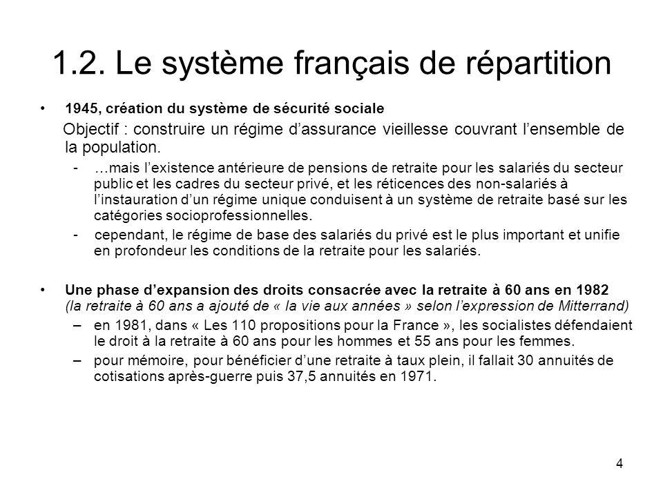 4 1.2. Le système français de répartition 1945, création du système de sécurité sociale Objectif : construire un régime dassurance vieillesse couvrant