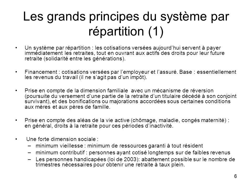 6 Les grands principes du système par répartition (1) Un système par répartition : les cotisations versées aujourdhui servent à payer immédiatement le