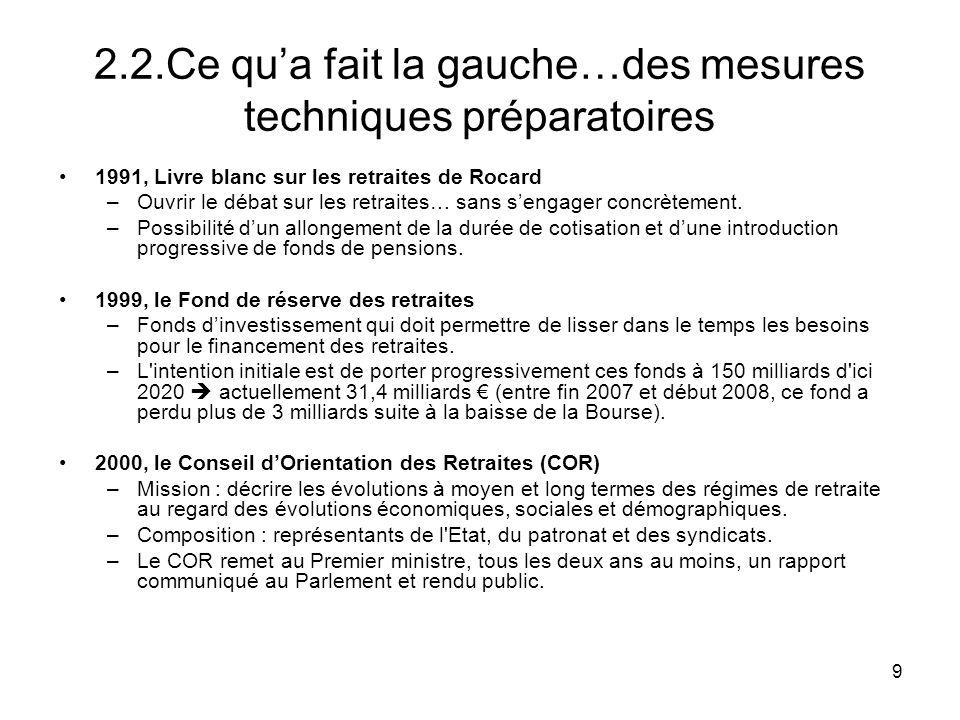 9 2.2.Ce qua fait la gauche…des mesures techniques préparatoires 1991, Livre blanc sur les retraites de Rocard –Ouvrir le débat sur les retraites… san