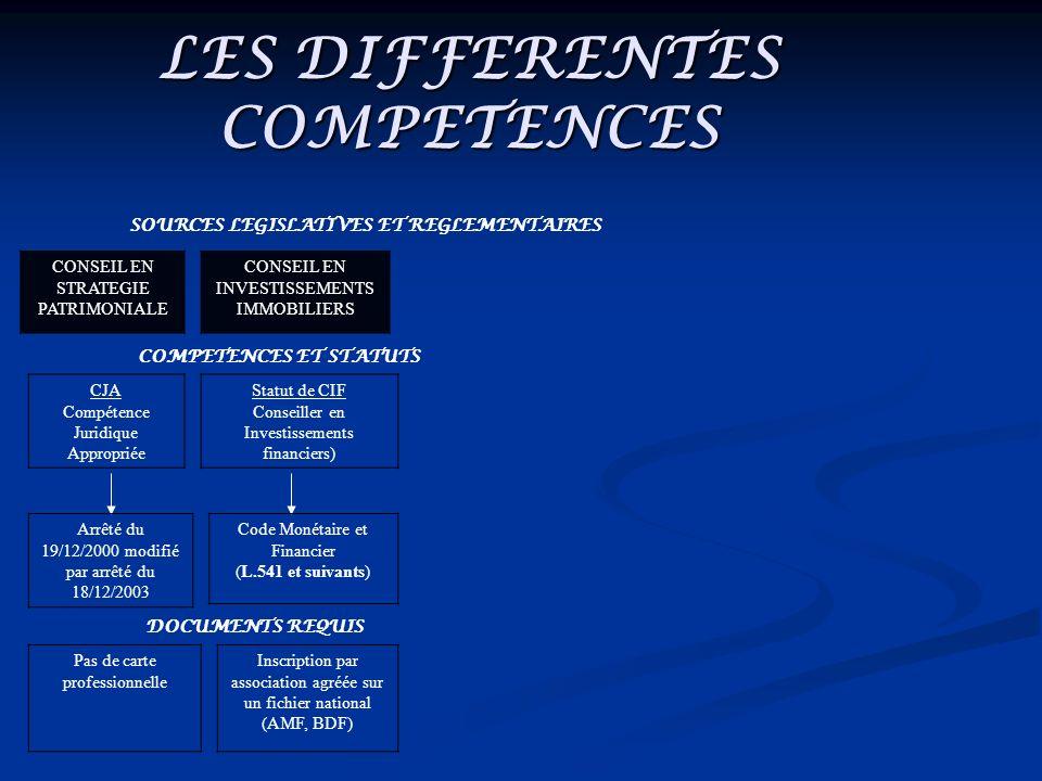 LES DIFFERENTES COMPETENCES SOURCES LEGISLATIVES ET REGLEMENTAIRES CONSEIL EN STRATEGIE PATRIMONIALE COMPETENCES ET STATUTS CJA Compétence Juridique A