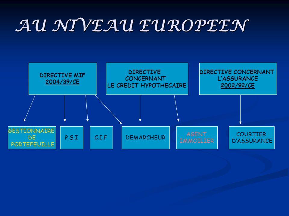 AU NIVEAU EUROPEEN DIRECTIVE MIF 2004/39/CE DIRECTIVE CONCERNANT LE CREDIT HYPOTHECAIRE DIRECTIVE CONCERNANT LASSURANCE 2002/92/CE GESTIONNAIRE DE POR