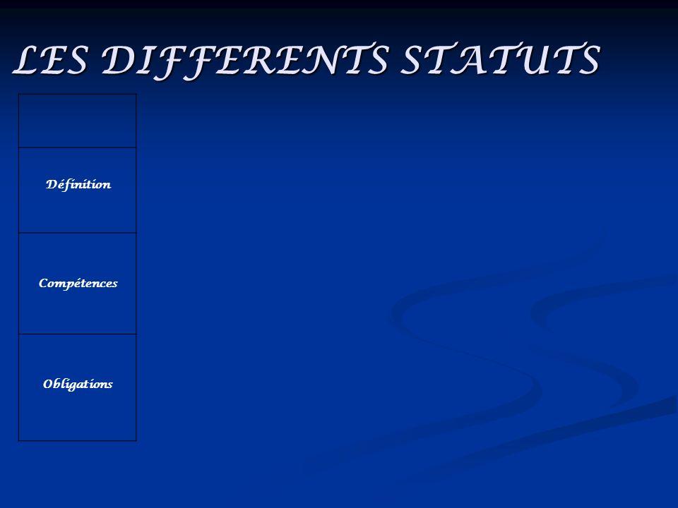 LES DIFFERENTS STATUTS Définition Compétences Obligations