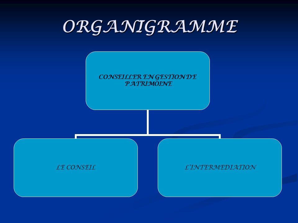 ORGANIGRAMME CONSEILLER EN GESTION DE PATRIMOINE LE CONSEILLINTERMEDIATION