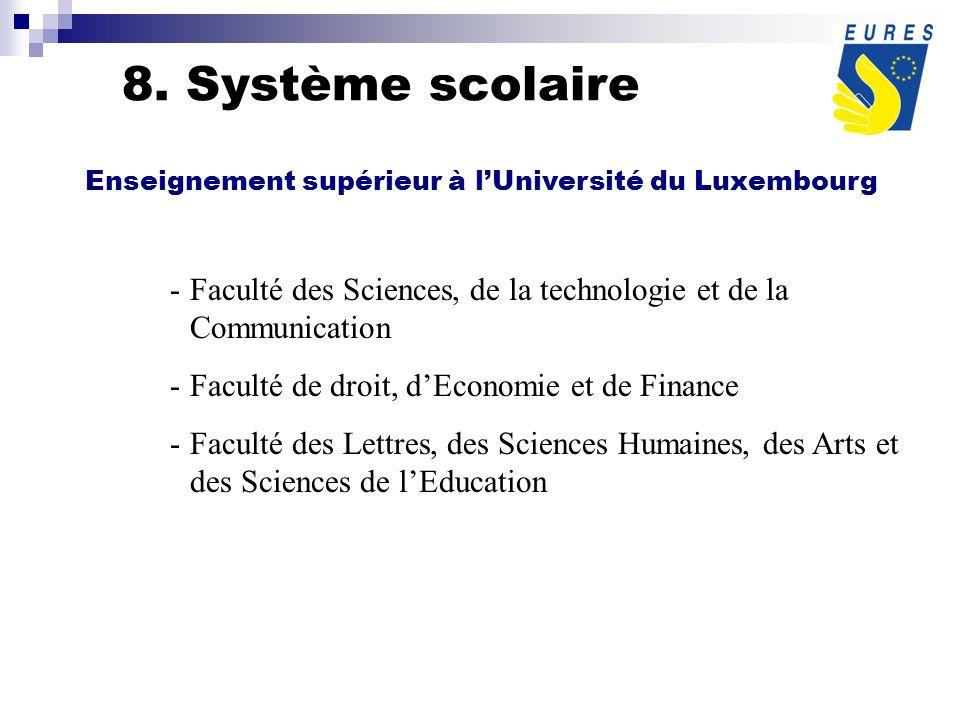Enseignement supérieur à lUniversité du Luxembourg -Faculté des Sciences, de la technologie et de la Communication -Faculté de droit, dEconomie et de Finance -Faculté des Lettres, des Sciences Humaines, des Arts et des Sciences de lEducation