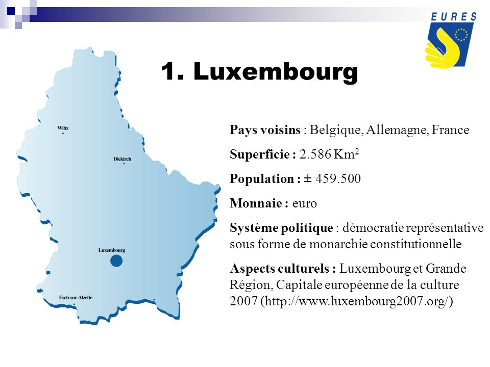 1. Luxembourg Pays voisins : Belgique, Allemagne, France Superficie : 2.586 Km 2 Population : ± 459.500 Monnaie : euro Système politique : démocratie