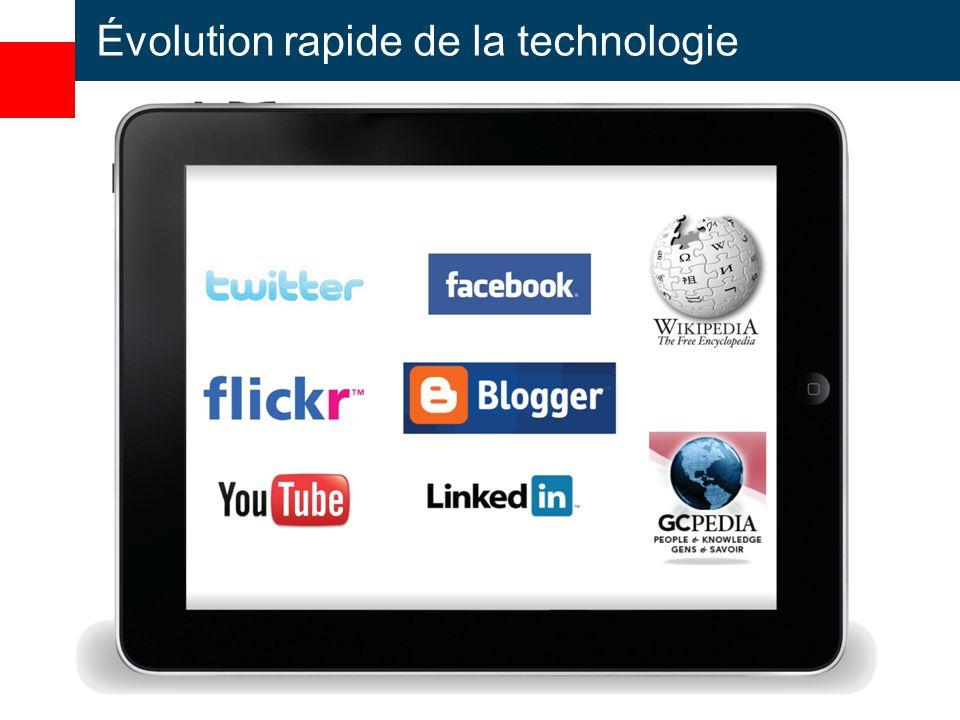 Évolution rapide de la technologie