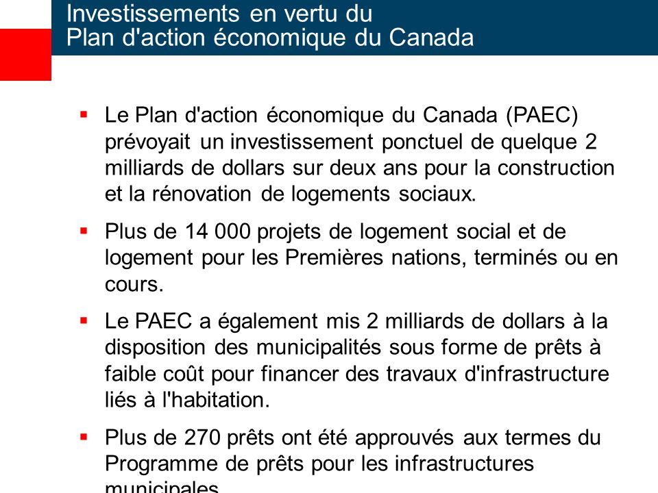 Investissements en vertu du Plan d action économique du Canada Le Plan d action économique du Canada (PAEC) prévoyait un investissement ponctuel de quelque 2 milliards de dollars sur deux ans pour la construction et la rénovation de logements sociaux.