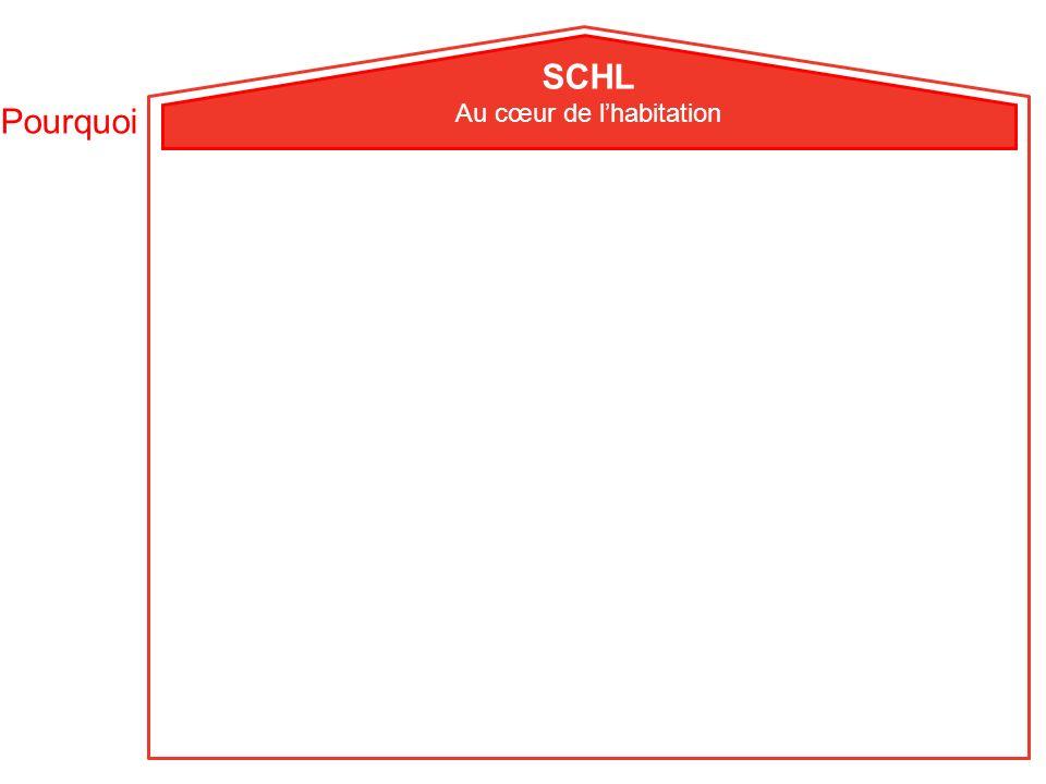 Quoi Pourquoi SCHL Au cœur de lhabitation Soutenir la qualité, labordabilité et le choix dans le domaine de lhabitation, pour le bénéfice de tous les Canadiens