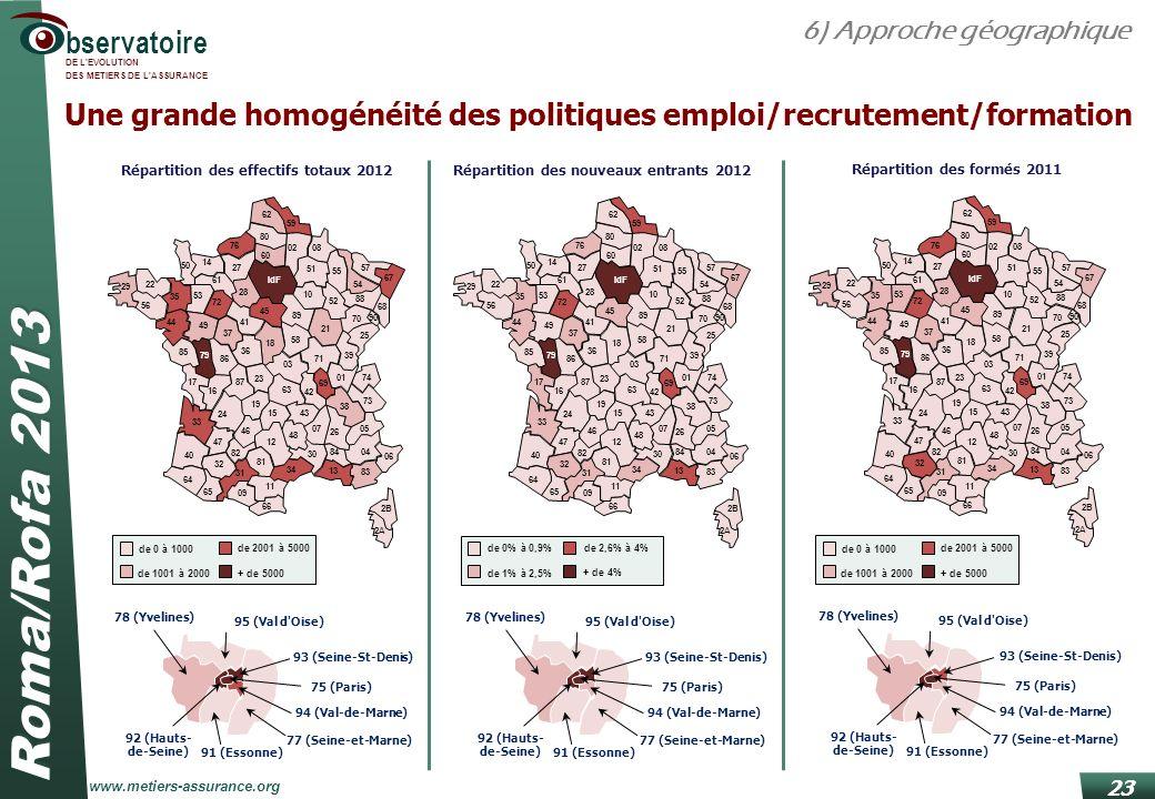 Roma/Rofa 2013 www.metiers-assurance.org bservatoire DE L'EVOLUTION DES METIERS DE L'ASSURANCE 23 de 0 à 1000 de 1001 à 2000 de 2001 à 5000 + de 5000