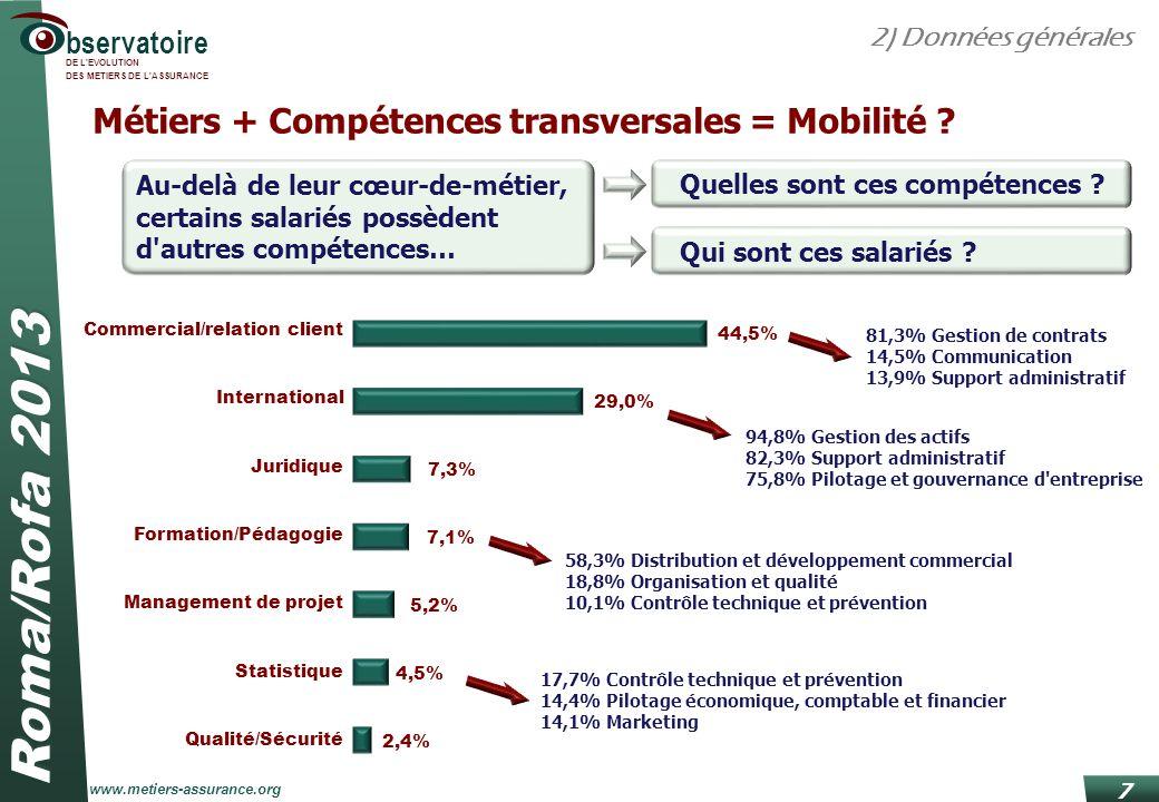 Roma/Rofa 2013 www.metiers-assurance.org bservatoire DE L'EVOLUTION DES METIERS DE L'ASSURANCE 7 2) Données générales Métiers + Compétences transversa
