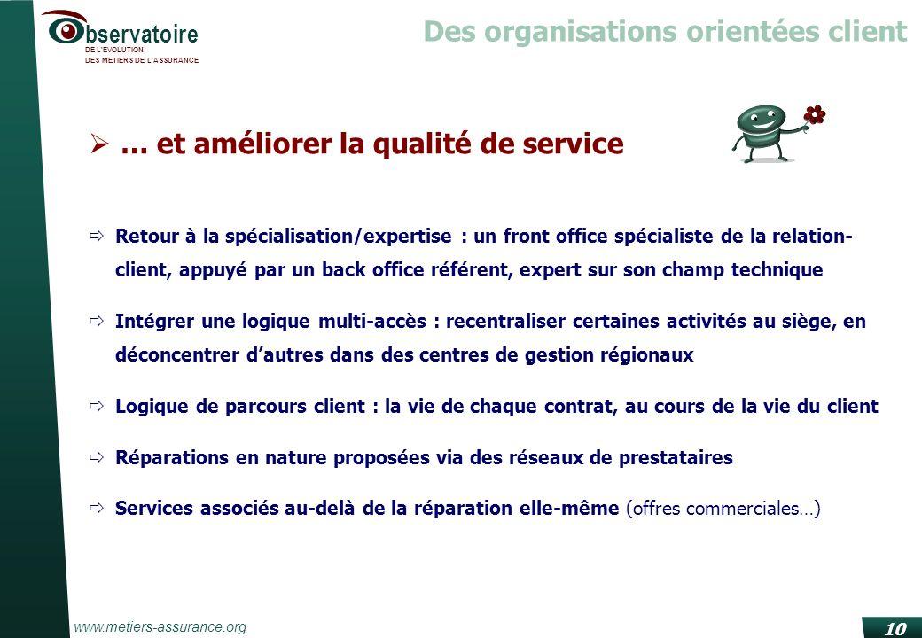 www.metiers-assurance.org bservatoire DE L'EVOLUTION DES METIERS DE L'ASSURANCE 10 … et améliorer la qualité de service Retour à la spécialisation/exp