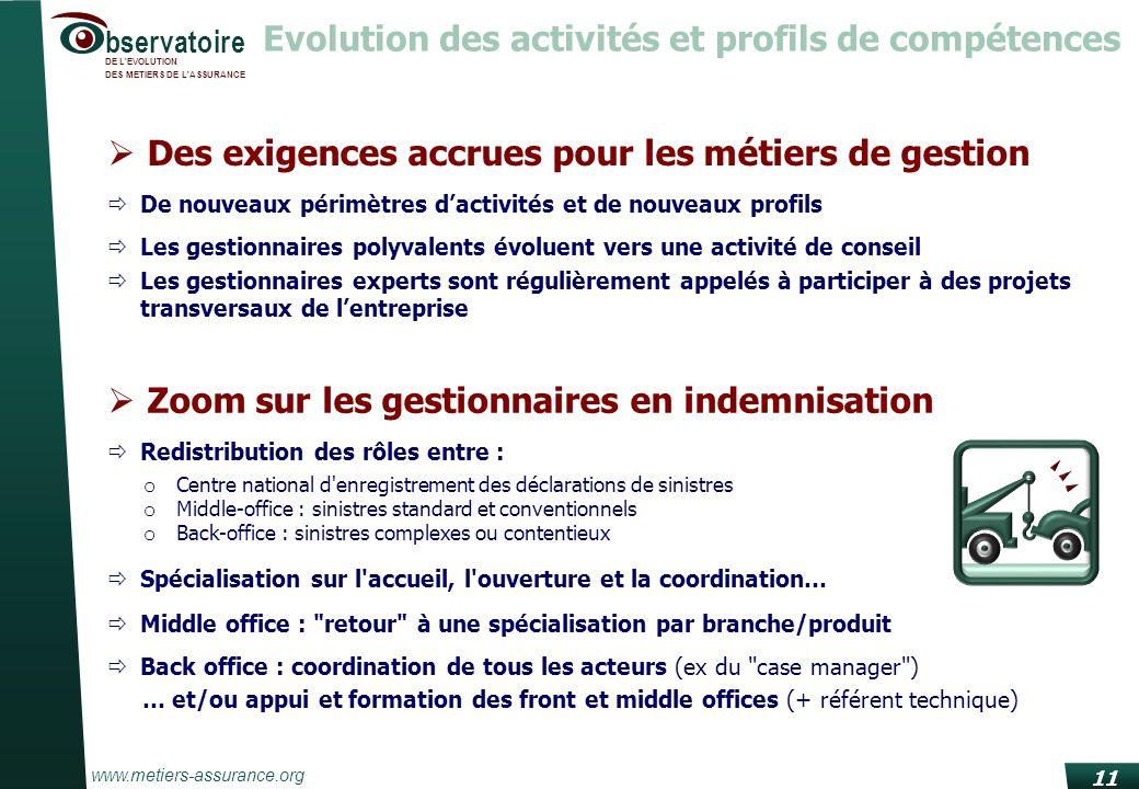 www.metiers-assurance.org bservatoire DE L'EVOLUTION DES METIERS DE L'ASSURANCE 11 Des exigences accrues pour les métiers de gestion De nouveaux périm