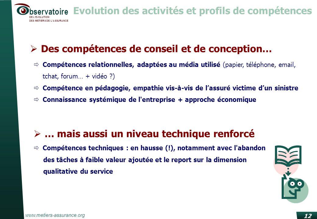 www.metiers-assurance.org bservatoire DE L'EVOLUTION DES METIERS DE L'ASSURANCE 12 Evolution des activités et profils de compétences Des compétences d