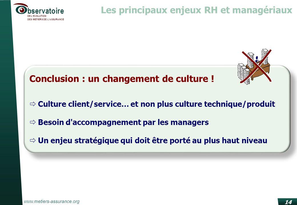www.metiers-assurance.org bservatoire DE L'EVOLUTION DES METIERS DE L'ASSURANCE 14 Les principaux enjeux RH et managériaux Conclusion : un changement