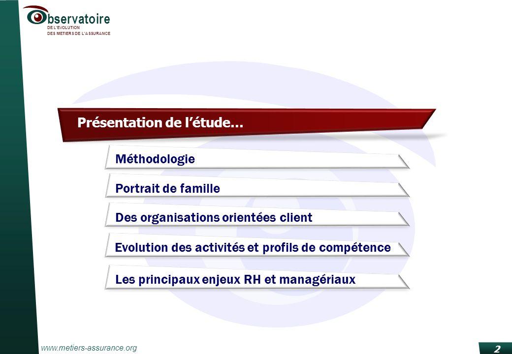 www.metiers-assurance.org bservatoire DE L'EVOLUTION DES METIERS DE L'ASSURANCE 2 Présentation de létude… Méthodologie Portrait de famille Des organis