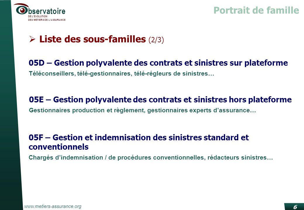 www.metiers-assurance.org bservatoire DE L'EVOLUTION DES METIERS DE L'ASSURANCE 6 Liste des sous-familles (2/3) Portrait de famille 05D – Gestion poly