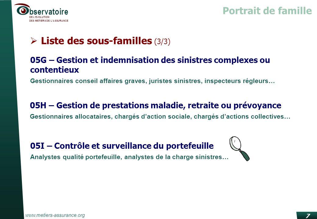 www.metiers-assurance.org bservatoire DE L'EVOLUTION DES METIERS DE L'ASSURANCE 7 Liste des sous-familles (3/3) Portrait de famille 05G – Gestion et i