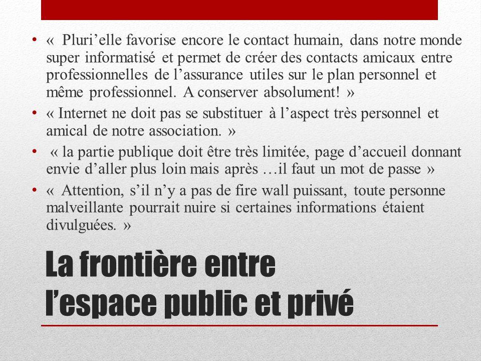 La frontière entre lespace public et privé « Plurielle favorise encore le contact humain, dans notre monde super informatisé et permet de créer des co