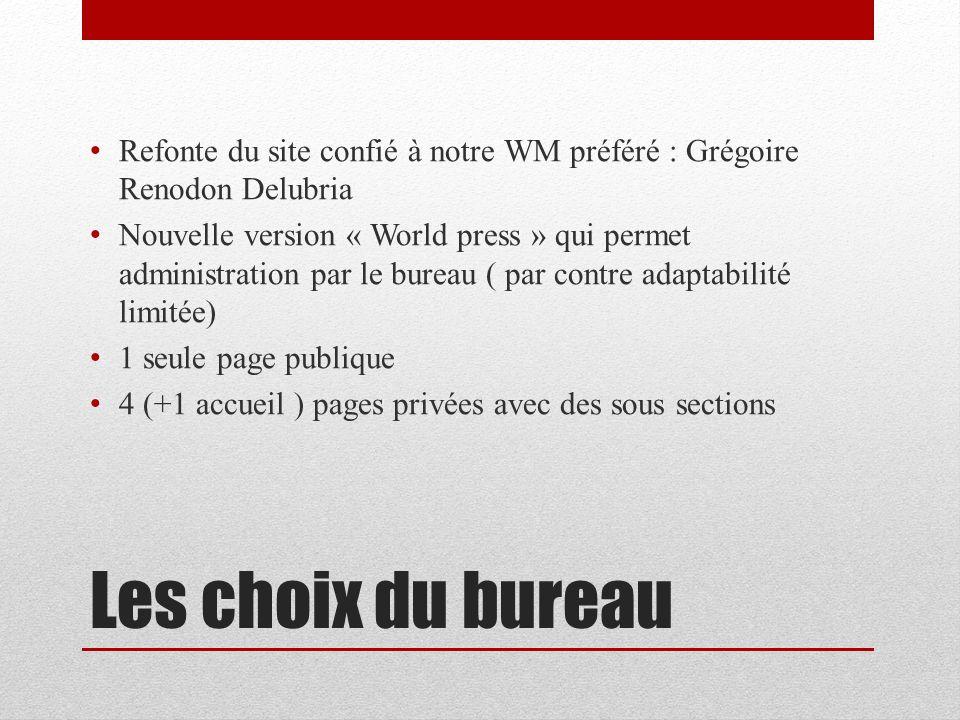 Les choix du bureau Refonte du site confié à notre WM préféré : Grégoire Renodon Delubria Nouvelle version « World press » qui permet administration p