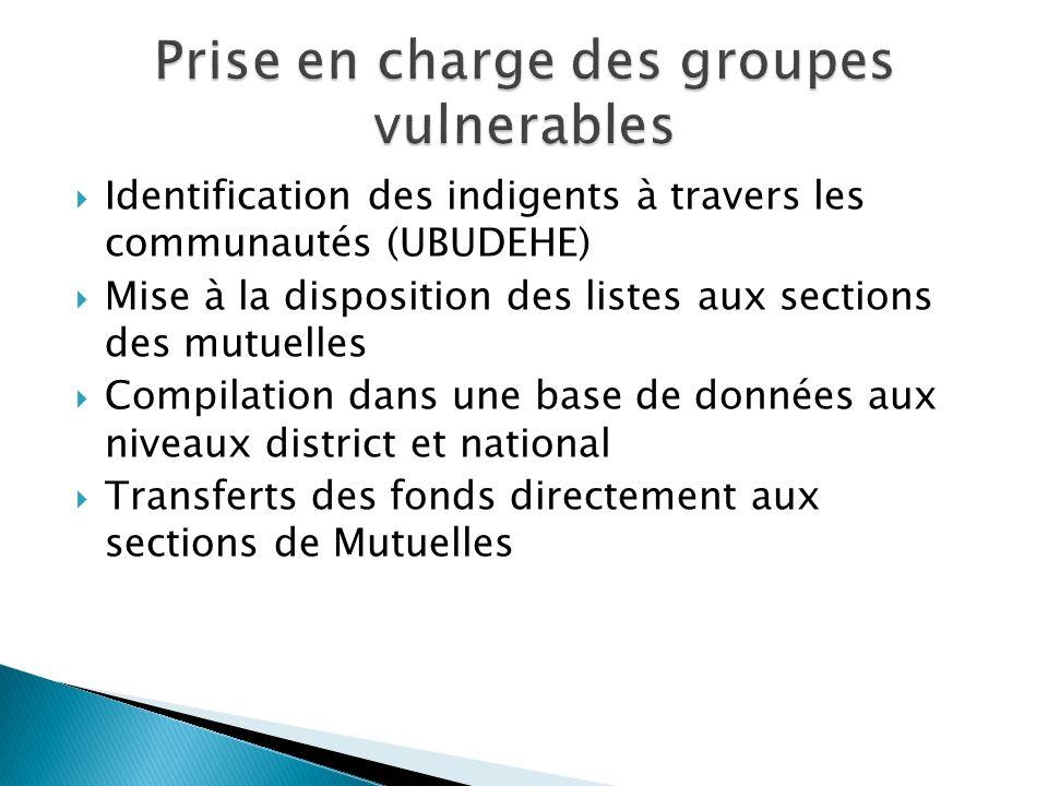 Identification des indigents à travers les communautés (UBUDEHE) Mise à la disposition des listes aux sections des mutuelles Compilation dans une base