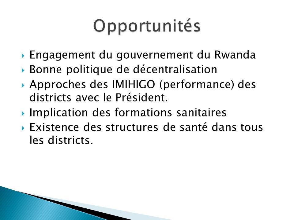 Engagement du gouvernement du Rwanda Bonne politique de décentralisation Approches des IMIHIGO (performance) des districts avec le Président. Implicat