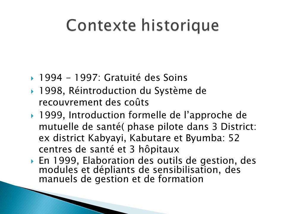 1994 - 1997: Gratuité des Soins 1998, Réintroduction du Système de recouvrement des coûts 1999, Introduction formelle de lapproche de mutuelle de sant