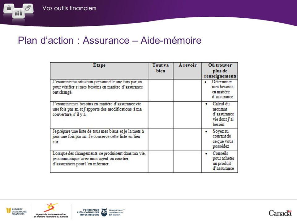 Plan daction : Assurance – Aide-mémoire