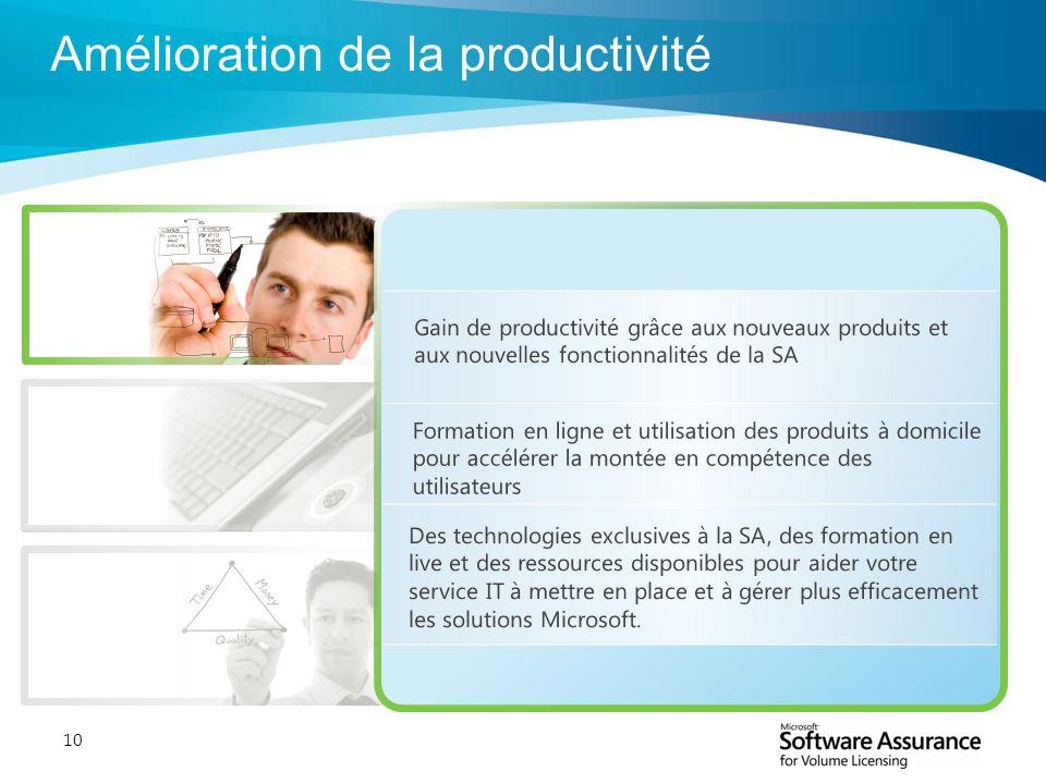 10 Gain de productivité grâce aux nouveaux produits et aux nouvelles fonctionnalités de la SA Formation en ligne et utilisation des produits à domicil