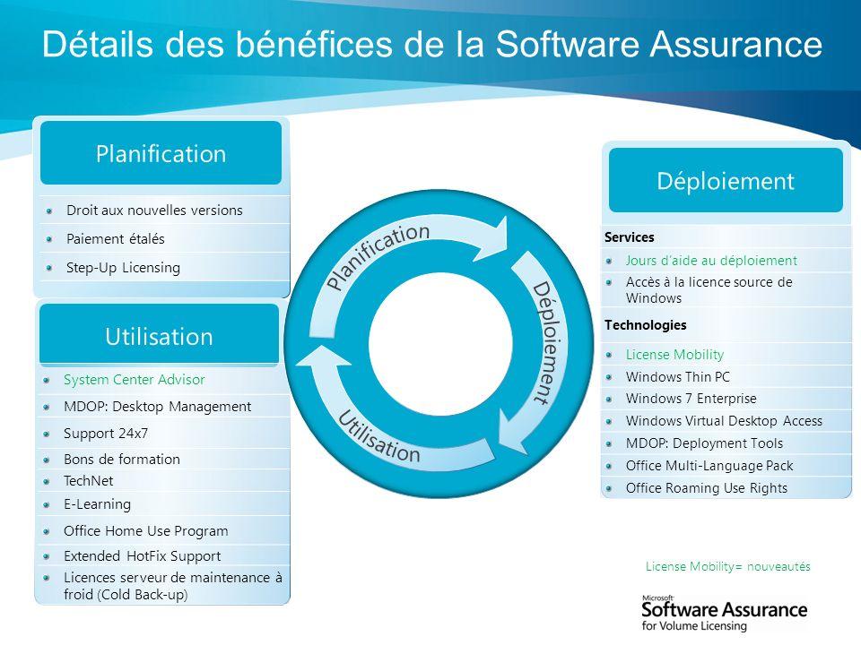 Détails des bénéfices de la Software Assurance Planification Droit aux nouvelles versions Paiement étalés Step-Up Licensing Utilisation Déploiement Sy