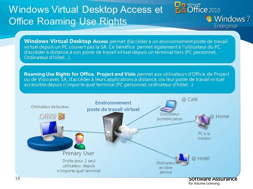 19 Windows Virtual Desktop Access et Office Roaming Use Rights Windows Virtual Desktop Access permet daccéder à un environnement poste de travail virt