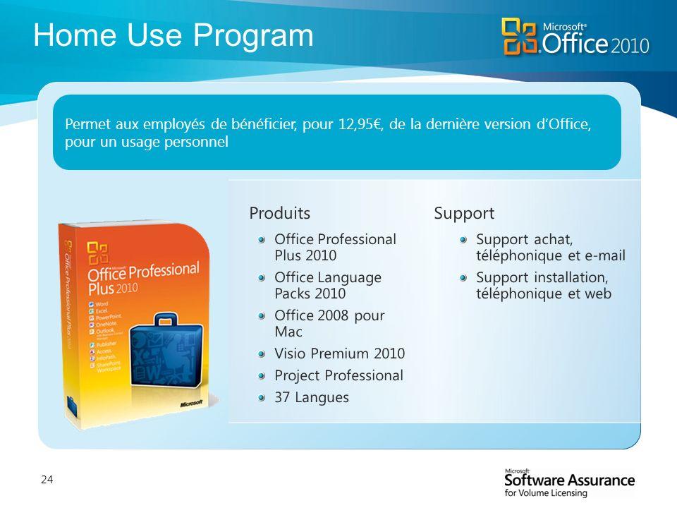 24 Permet aux employés de bénéficier, pour 12,95, de la dernière version dOffice, pour un usage personnel Home Use Program Support Support achat, télé