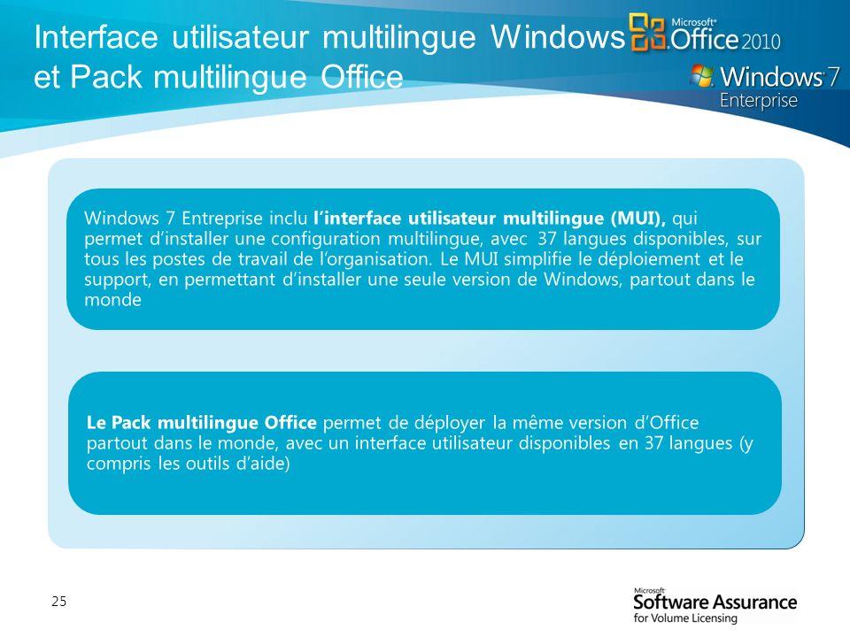 25 Windows 7 Entreprise inclu linterface utilisateur multilingue (MUI), qui permet dinstaller une configuration multilingue, avec 37 langues disponibl