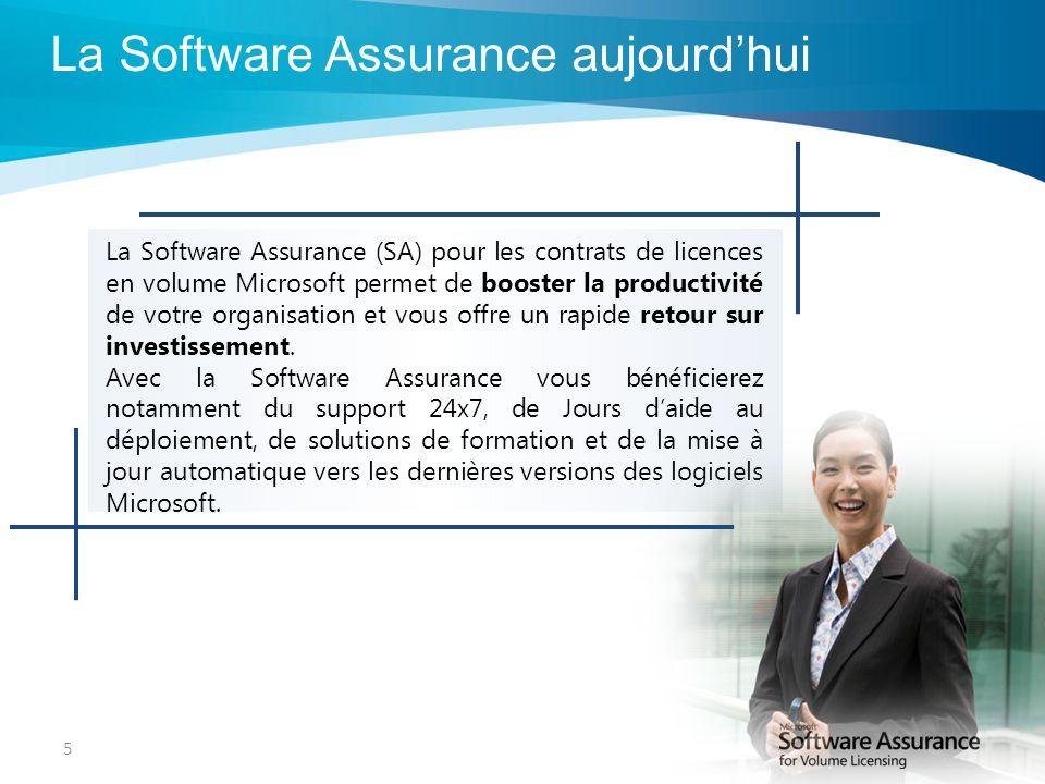 La Software Assurance aujourdhui 5 La Software Assurance (SA) pour les contrats de licences en volume Microsoft permet de booster la productivité de v