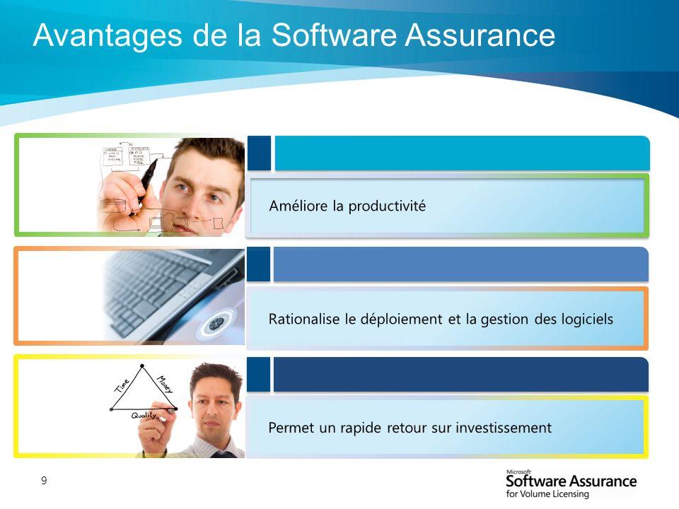 9 Améliore la productivité Avantages de la Software Assurance Rationalise le déploiement et la gestion des logiciels Permet un rapide retour sur inves