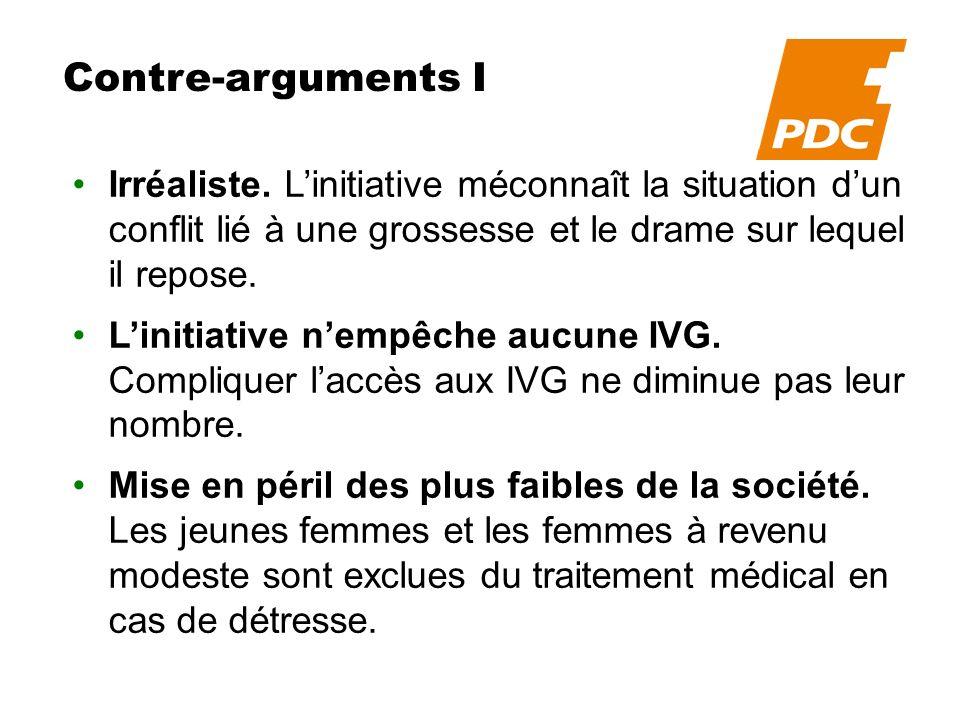 Contre-arguments I Irréaliste.