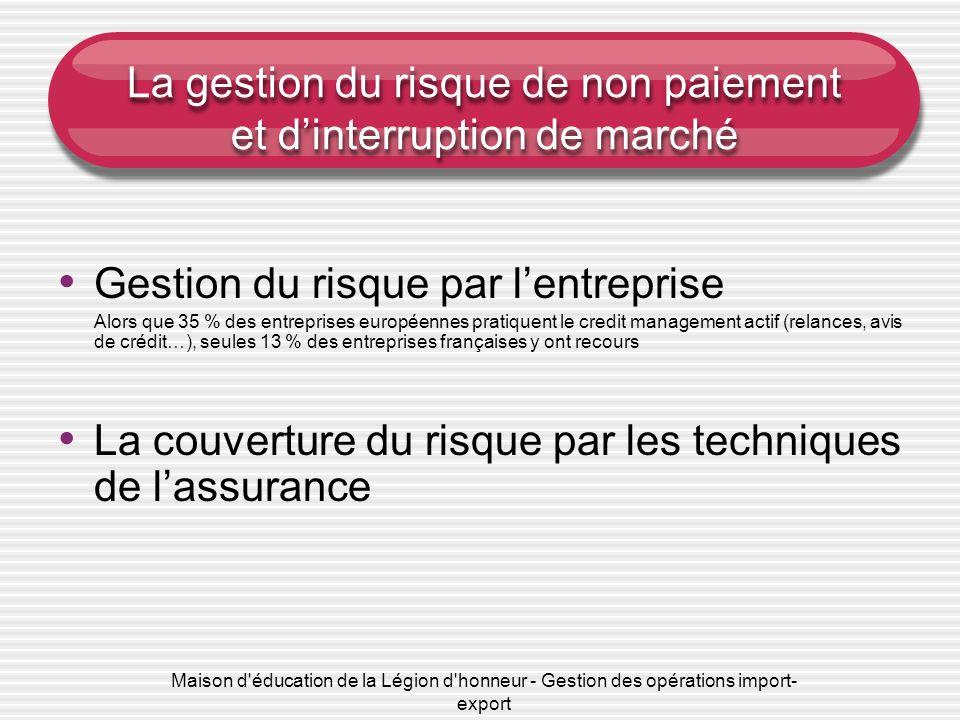 Maison d'éducation de la Légion d'honneur - Gestion des opérations import- export La gestion du risque de non paiement et dinterruption de marché Gest