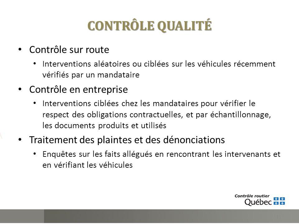 Contrôle sur route Interventions aléatoires ou ciblées sur les véhicules récemment vérifiés par un mandataire Contrôle en entreprise Interventions cib