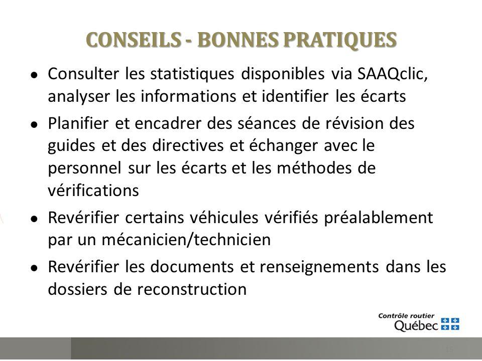 CONSEILS - BONNES PRATIQUES Consulter les statistiques disponibles via SAAQclic, analyser les informations et identifier les écarts Planifier et encad
