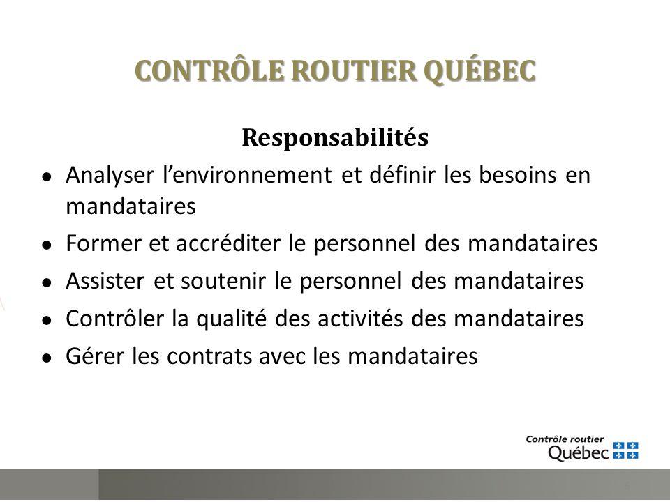 Responsabilités Analyser lenvironnement et définir les besoins en mandataires Former et accréditer le personnel des mandataires Assister et soutenir l