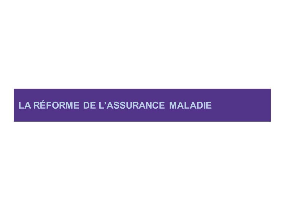 LA RÉFORME DE LASSURANCE MALADIE
