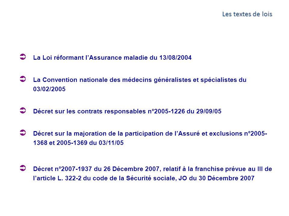 La Loi réformant lAssurance maladie du 13/08/2004 La Convention nationale des médecins généralistes et spécialistes du 03/02/2005 Décret sur les contr